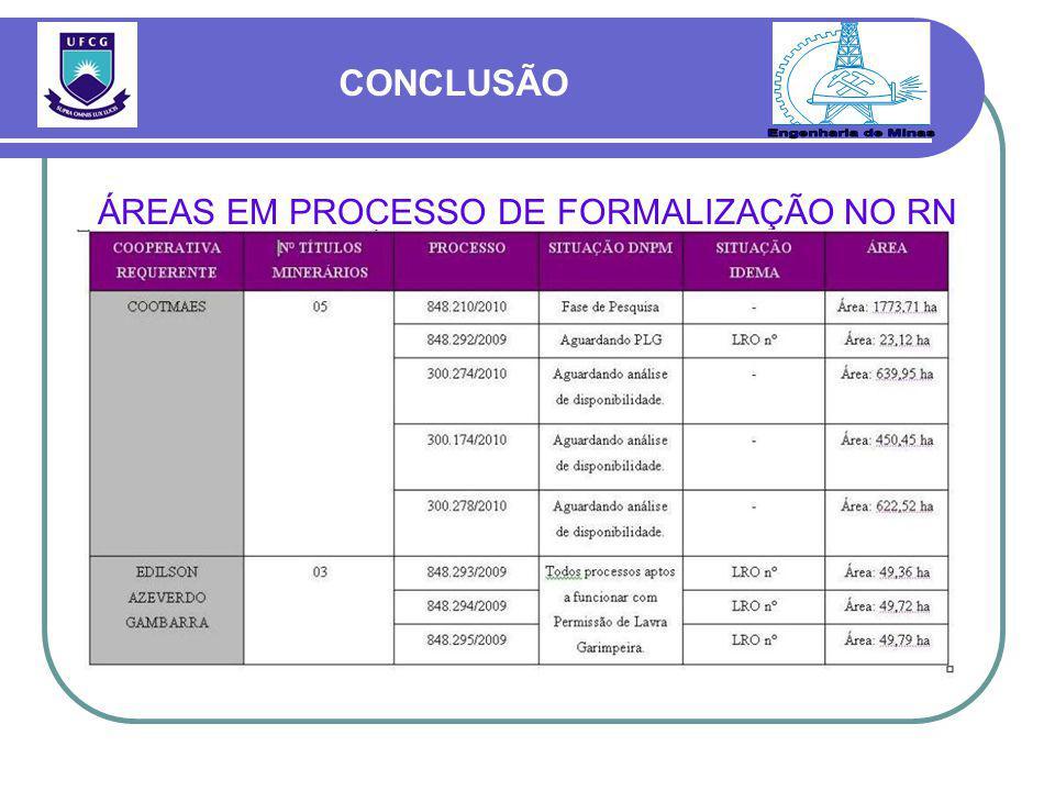 ÁREAS EM PROCESSO DE FORMALIZAÇÃO NO RN