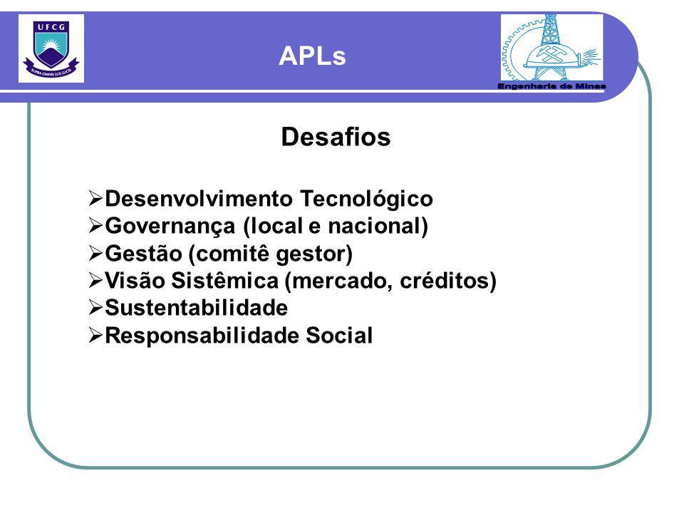 Engenharia de Minas APLs Desafios Desenvolvimento Tecnológico