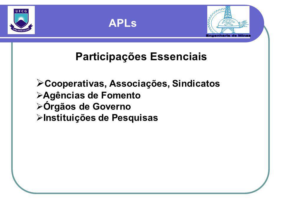 Participações Essenciais