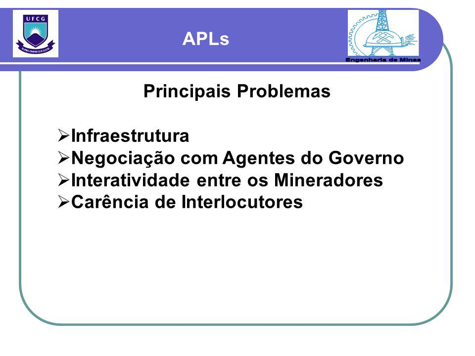 Engenharia de Minas APLs Principais Problemas Infraestrutura