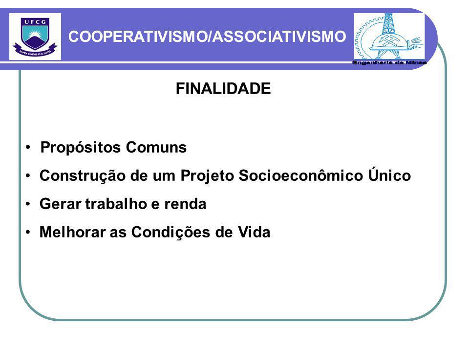 COOPERATIVISMO/ASSOCIATIVISMO