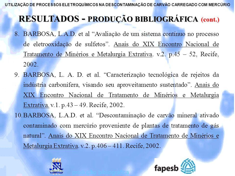 RESULTADOS - PRODUÇÃO BIBLIOGRÁFICA (cont.)