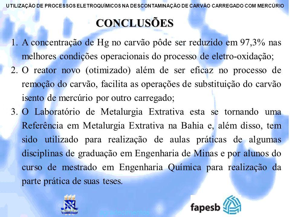 UTILIZAÇÃO DE PROCESSOS ELETROQUÍMICOS NA DESCONTAMINAÇÃO DE CARVÃO CARREGADO COM MERCÚRIO
