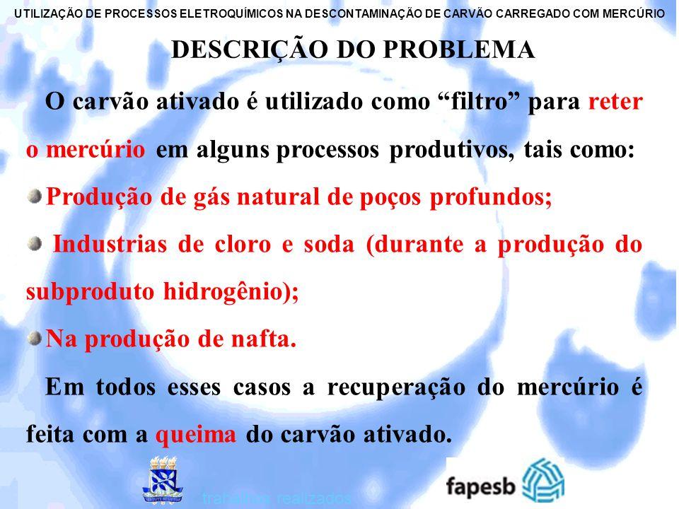 Produção de gás natural de poços profundos;