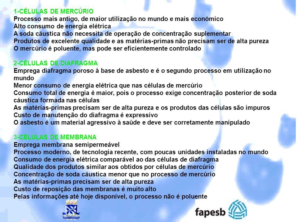 1-CÉLULAS DE MERCÚRIO Processo mais antigo, de maior utilização no mundo e mais econômico. Alto consumo de energia elétrica.