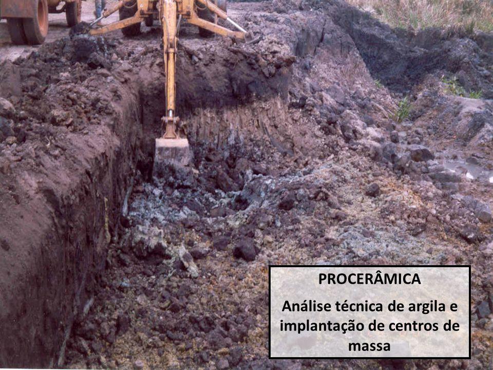 Análise técnica de argila e implantação de centros de massa