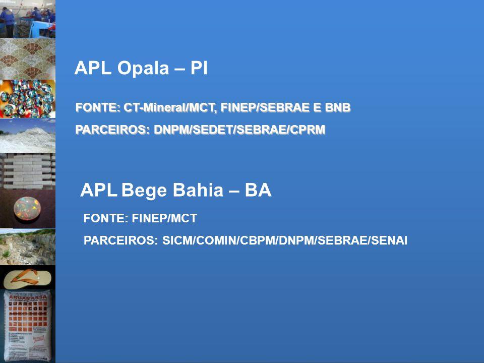 PARCEIROS: SICM/COMIN/CBPM/DNPM/SEBRAE/SENAI