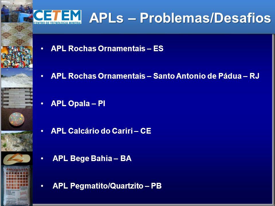 APLs – Problemas/Desafios