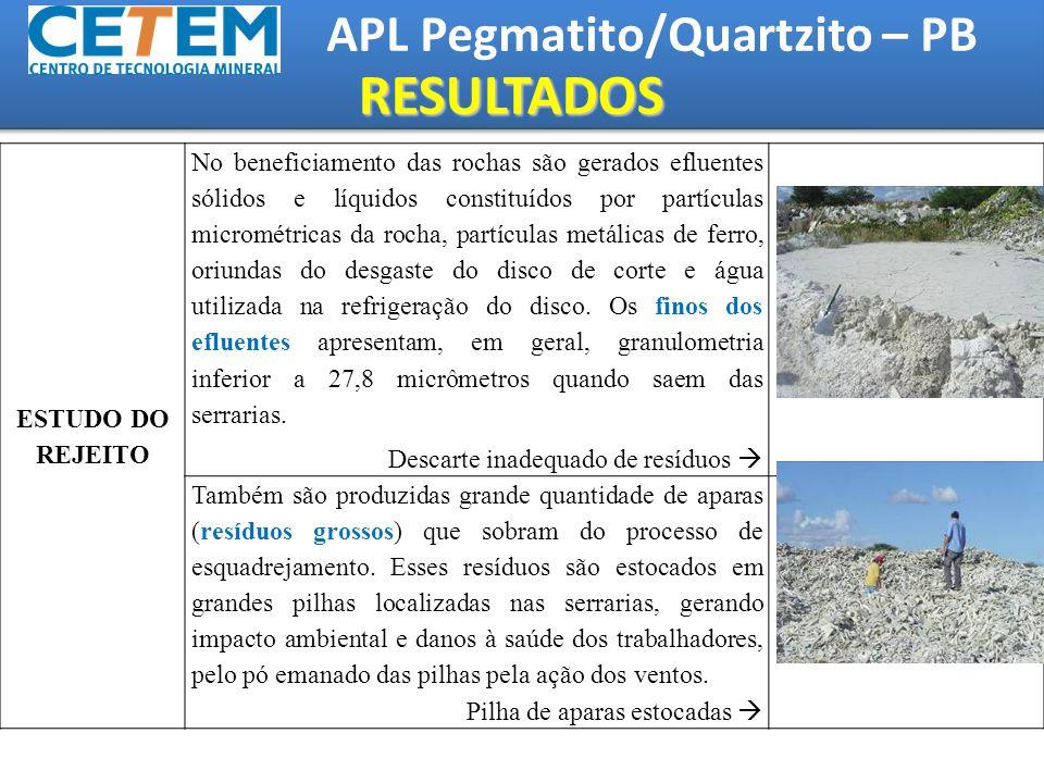 APL Pegmatito/Quartzito – PB