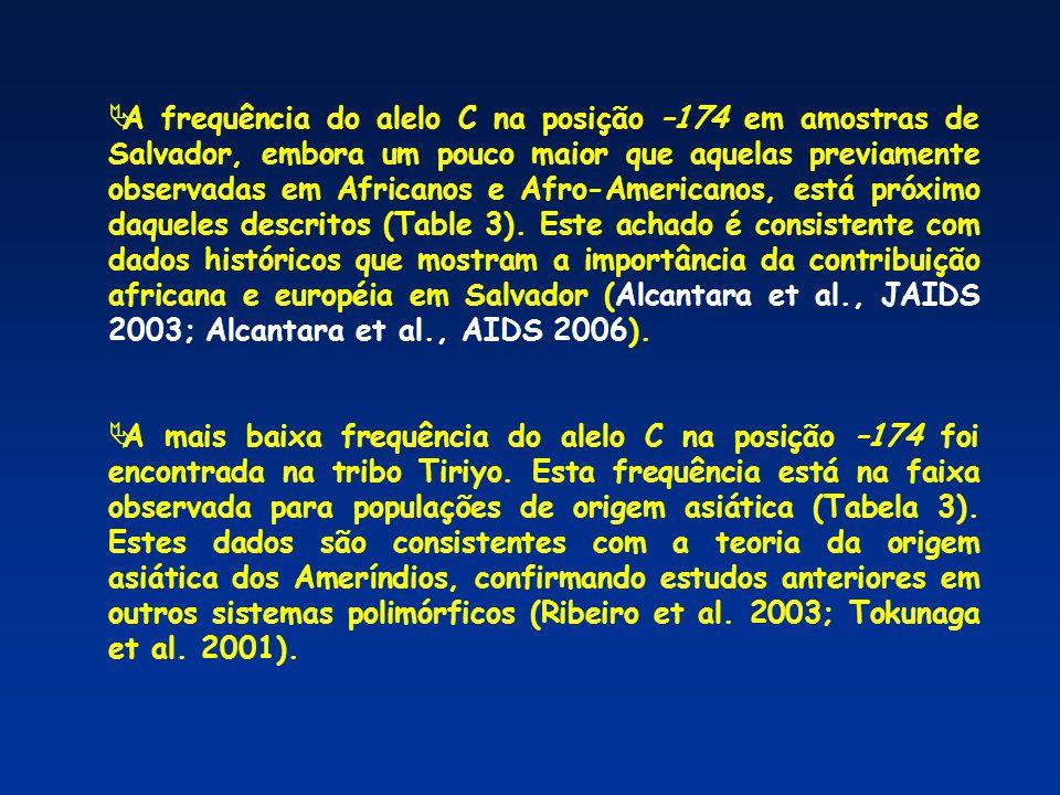 A frequência do alelo C na posição –174 em amostras de Salvador, embora um pouco maior que aquelas previamente observadas em Africanos e Afro-Americanos, está próximo daqueles descritos (Table 3). Este achado é consistente com dados históricos que mostram a importância da contribuição africana e européia em Salvador (Alcantara et al., JAIDS 2003; Alcantara et al., AIDS 2006).