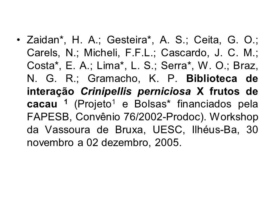 Zaidan. , H. A. ; Gesteira. , A. S. ; Ceita, G. O. ; Carels, N