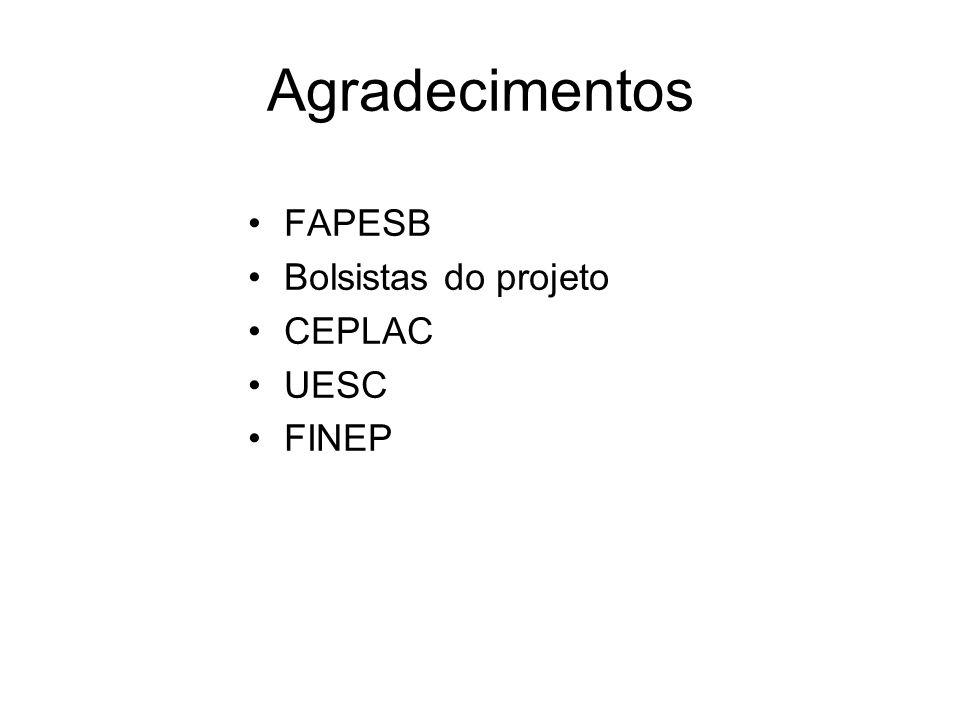 Agradecimentos FAPESB Bolsistas do projeto CEPLAC UESC FINEP