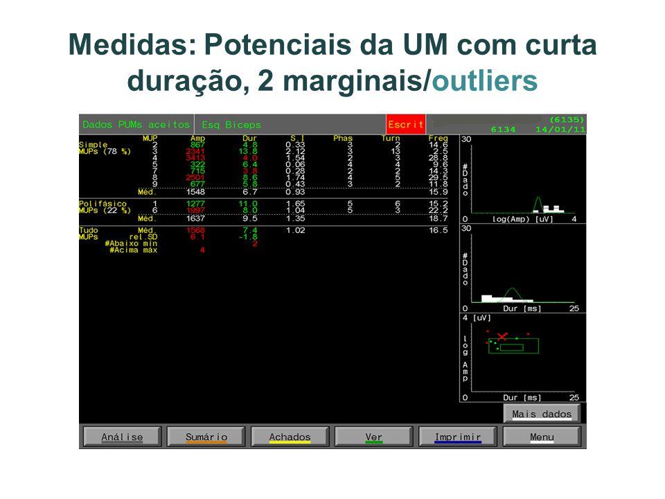 Medidas: Potenciais da UM com curta duração, 2 marginais/outliers