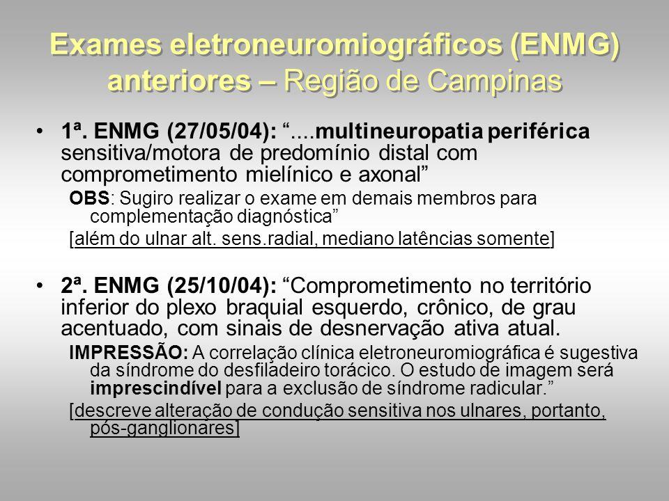 Exames eletroneuromiográficos (ENMG) anteriores – Região de Campinas