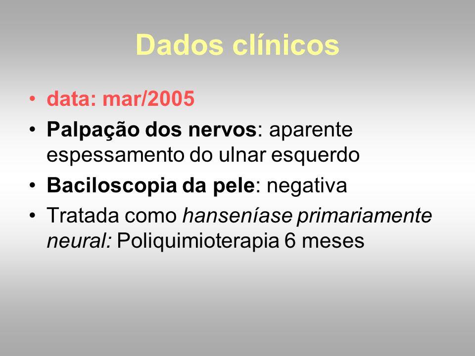 Dados clínicos data: mar/2005