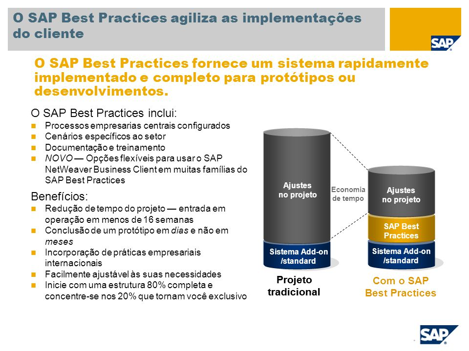 O SAP Best Practices agiliza as implementações do cliente