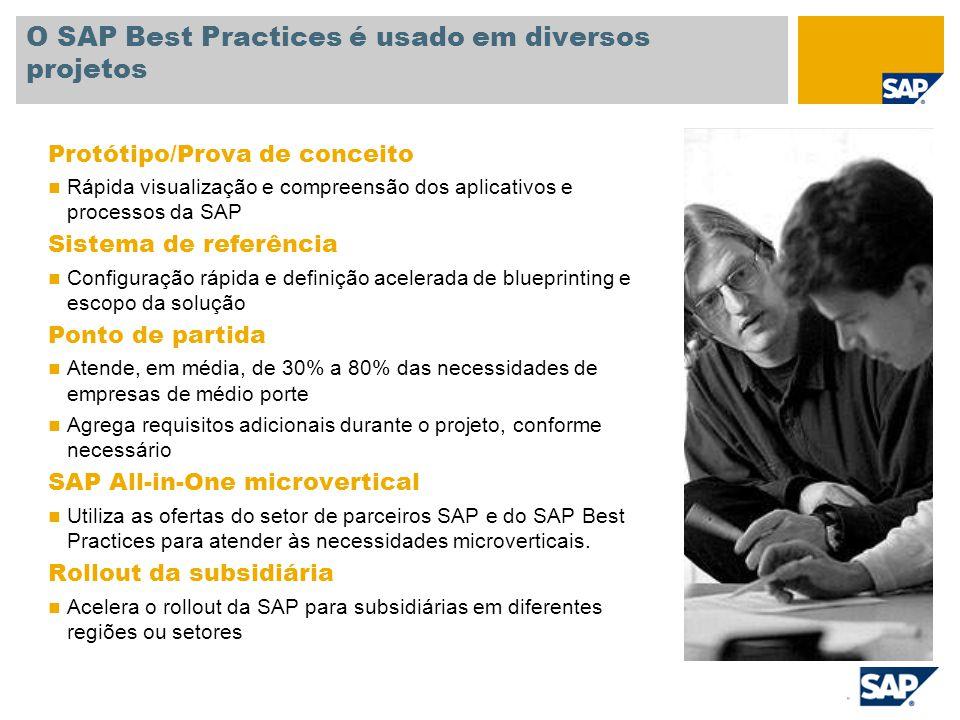 O SAP Best Practices é usado em diversos projetos