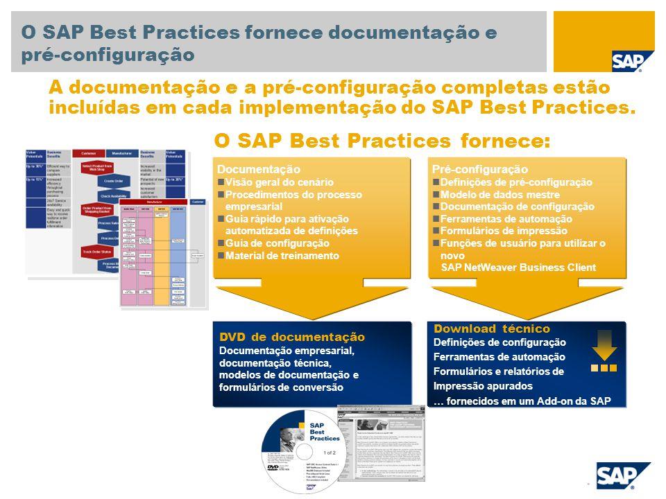 O SAP Best Practices fornece documentação e pré-configuração