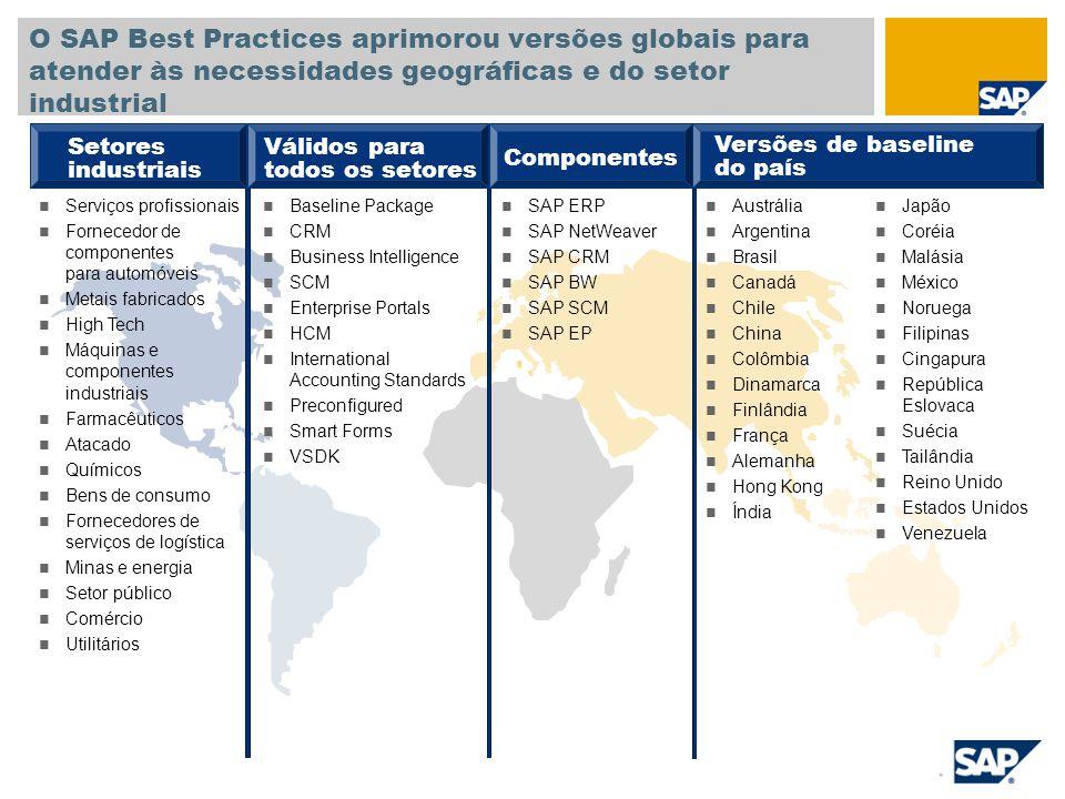 SAP TechEd '04 O SAP Best Practices aprimorou versões globais para atender às necessidades geográficas e do setor industrial.