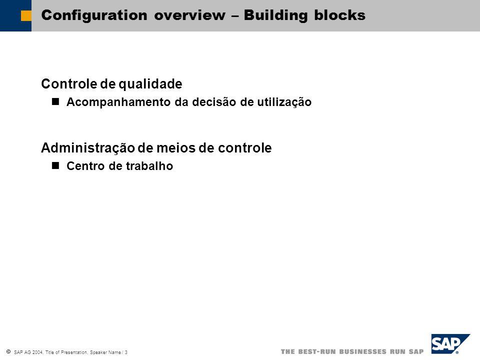 Configuration overview – Building blocks