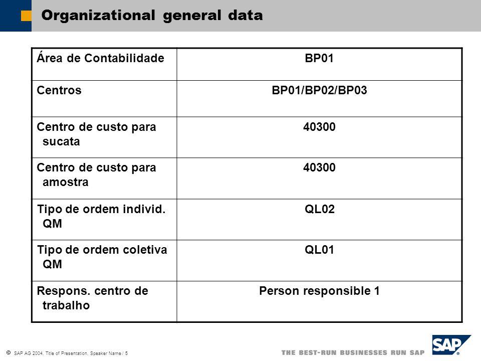 Organizational general data