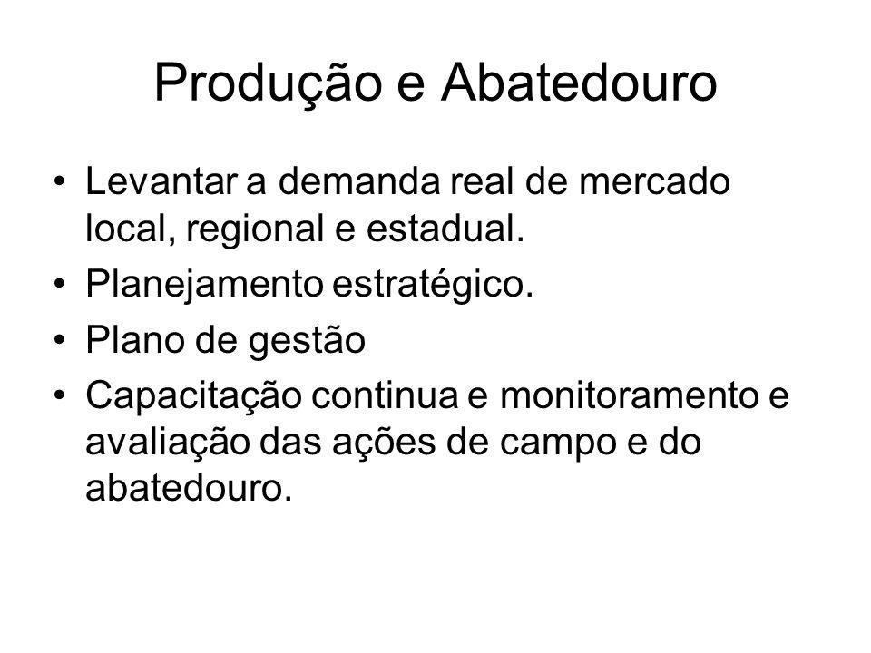 Produção e Abatedouro Levantar a demanda real de mercado local, regional e estadual. Planejamento estratégico.