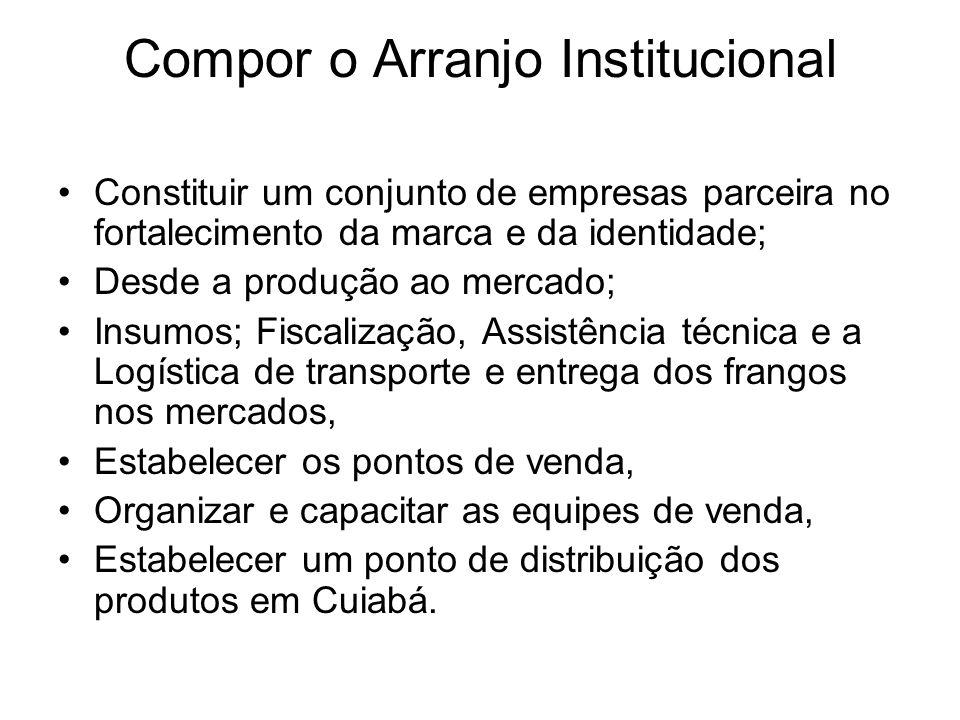 Compor o Arranjo Institucional