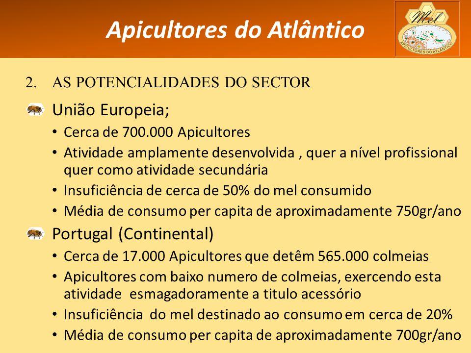 Apicultores do Atlântico