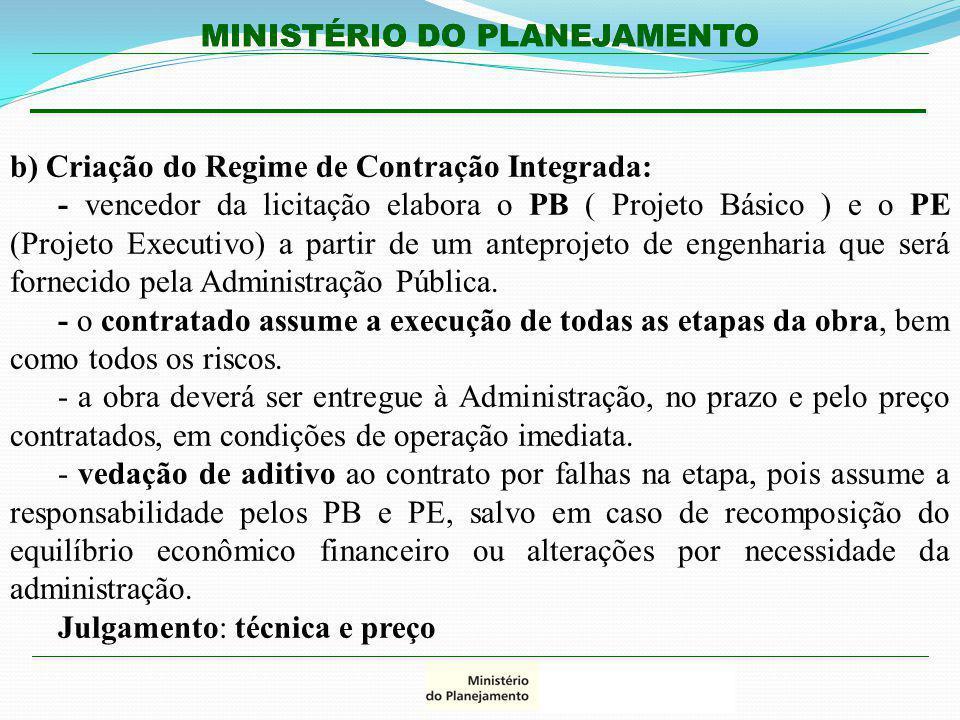 b) Criação do Regime de Contração Integrada: