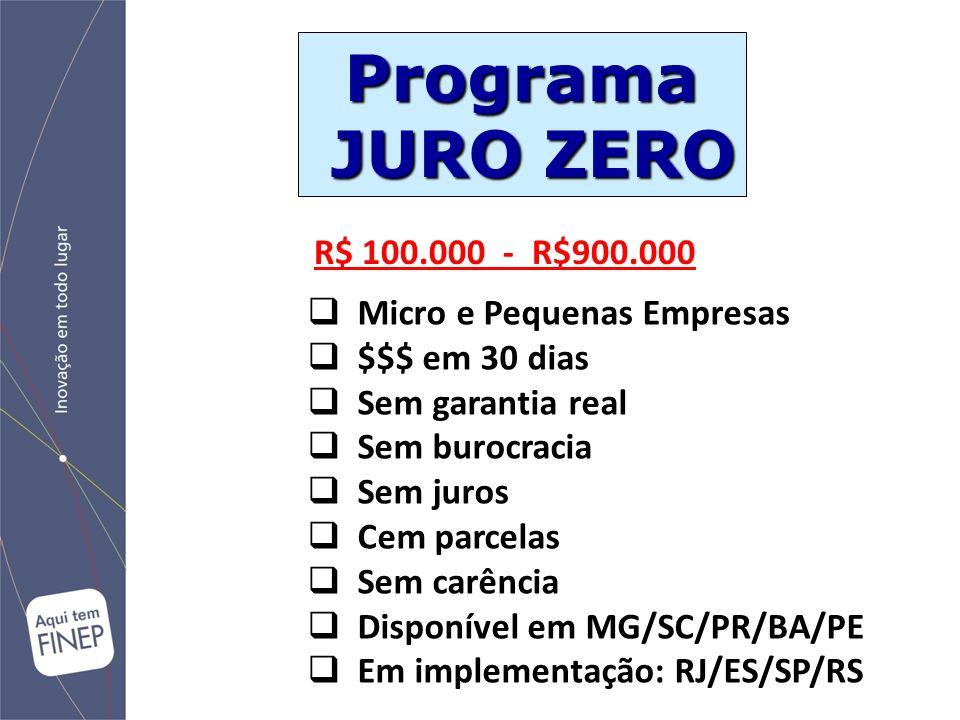Programa JURO ZERO R$ 100.000 - R$900.000 Micro e Pequenas Empresas