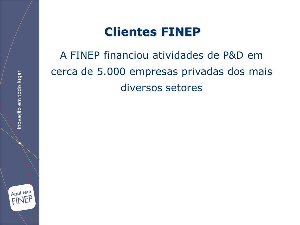 Clientes FINEP A FINEP financiou atividades de P&D em cerca de 5.000 empresas privadas dos mais diversos setores.