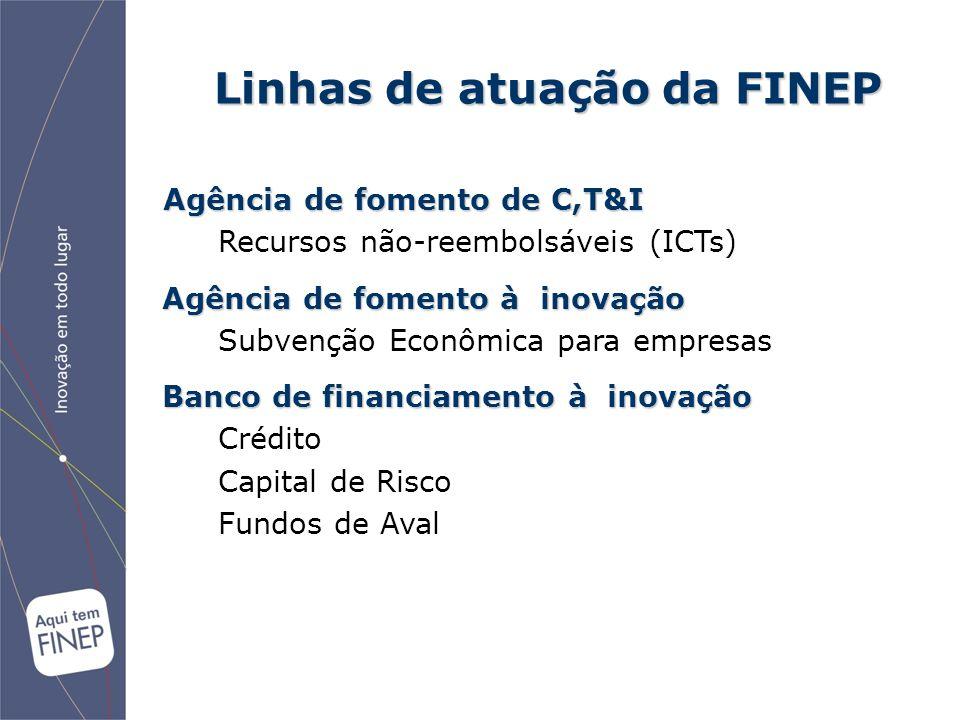 Linhas de atuação da FINEP