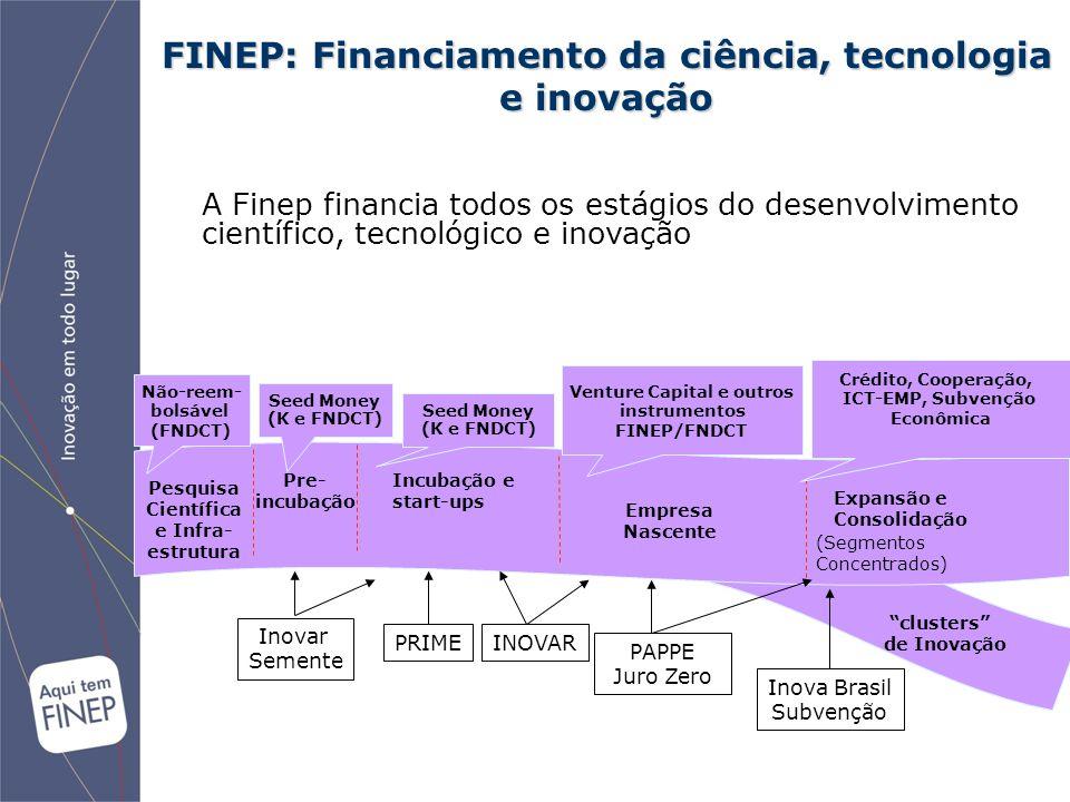 FINEP: Financiamento da ciência, tecnologia e inovação