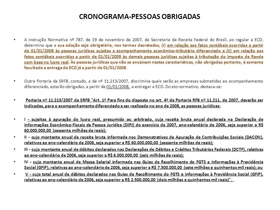 CRONOGRAMA-PESSOAS OBRIGADAS