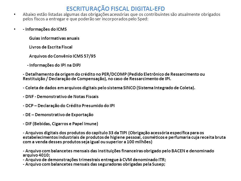 ESCRITURAÇÃO FISCAL DIGITAL-EFD