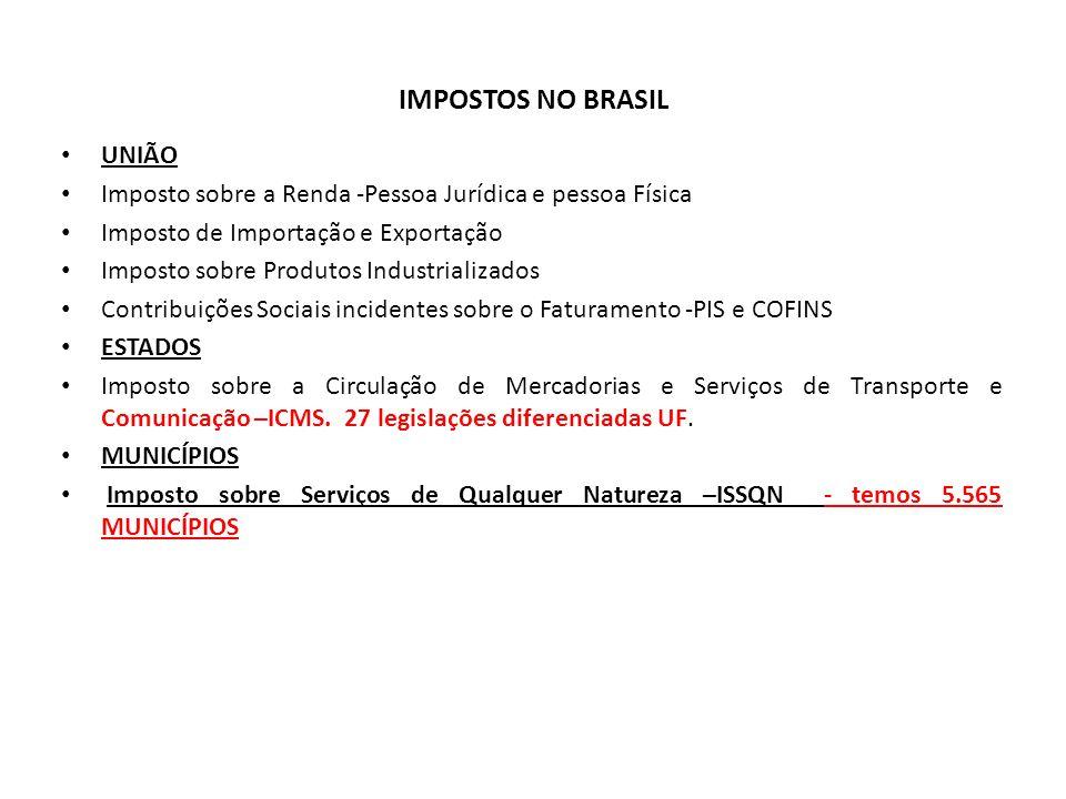IMPOSTOS NO BRASIL UNIÃO