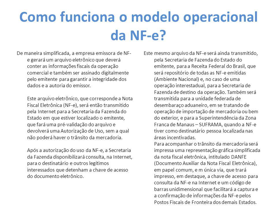 Como funciona o modelo operacional da NF-e