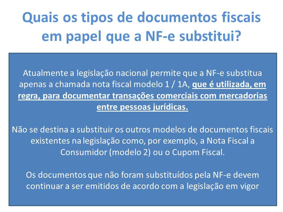 Quais os tipos de documentos fiscais em papel que a NF-e substitui
