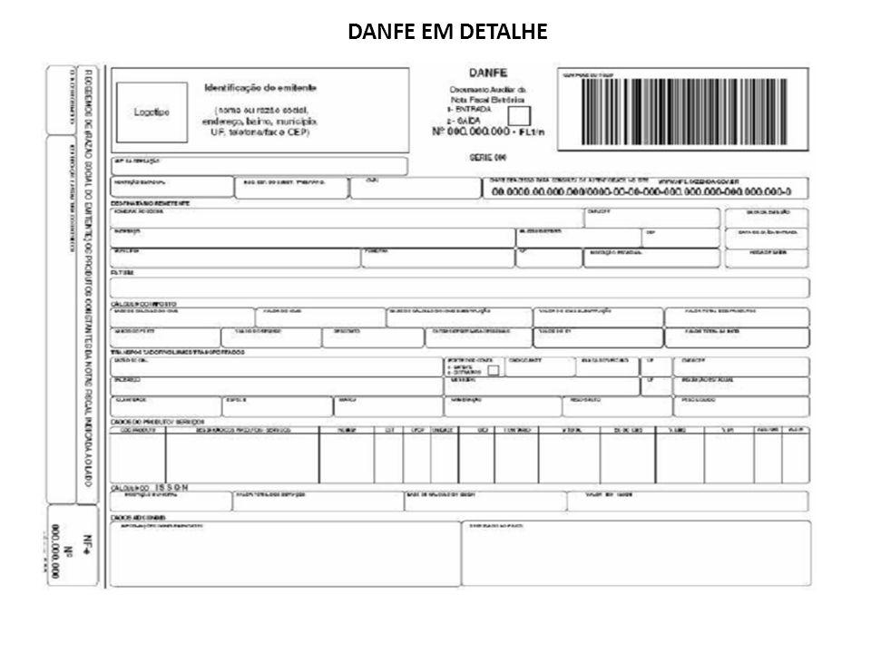 DANFE EM DETALHE