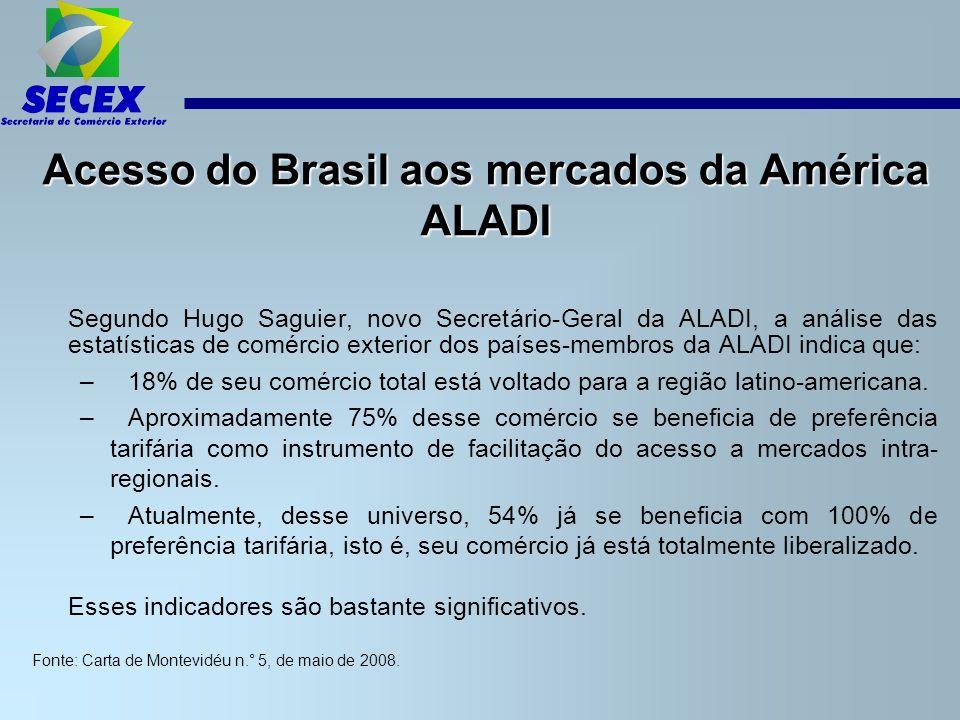 Acesso do Brasil aos mercados da América