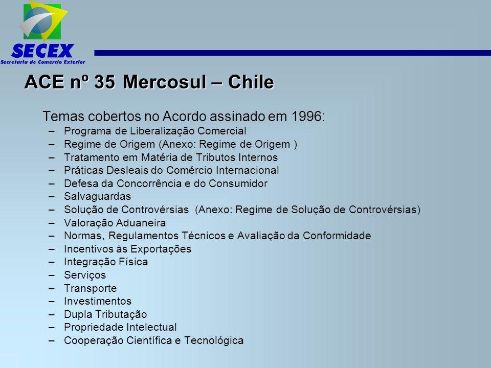 ACE nº 35 Mercosul – Chile Temas cobertos no Acordo assinado em 1996: