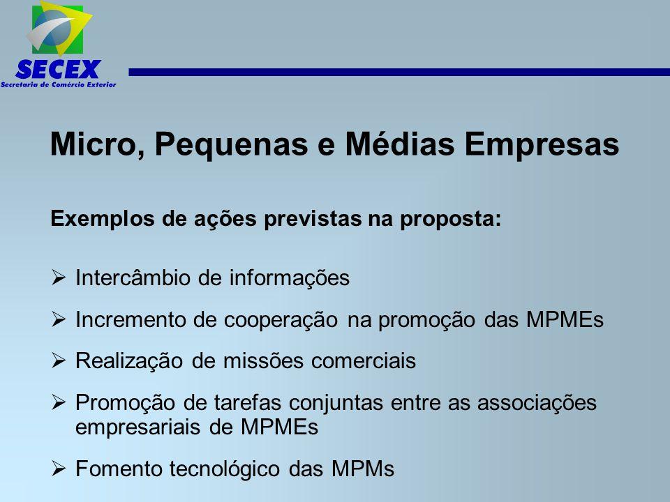 Micro, Pequenas e Médias Empresas
