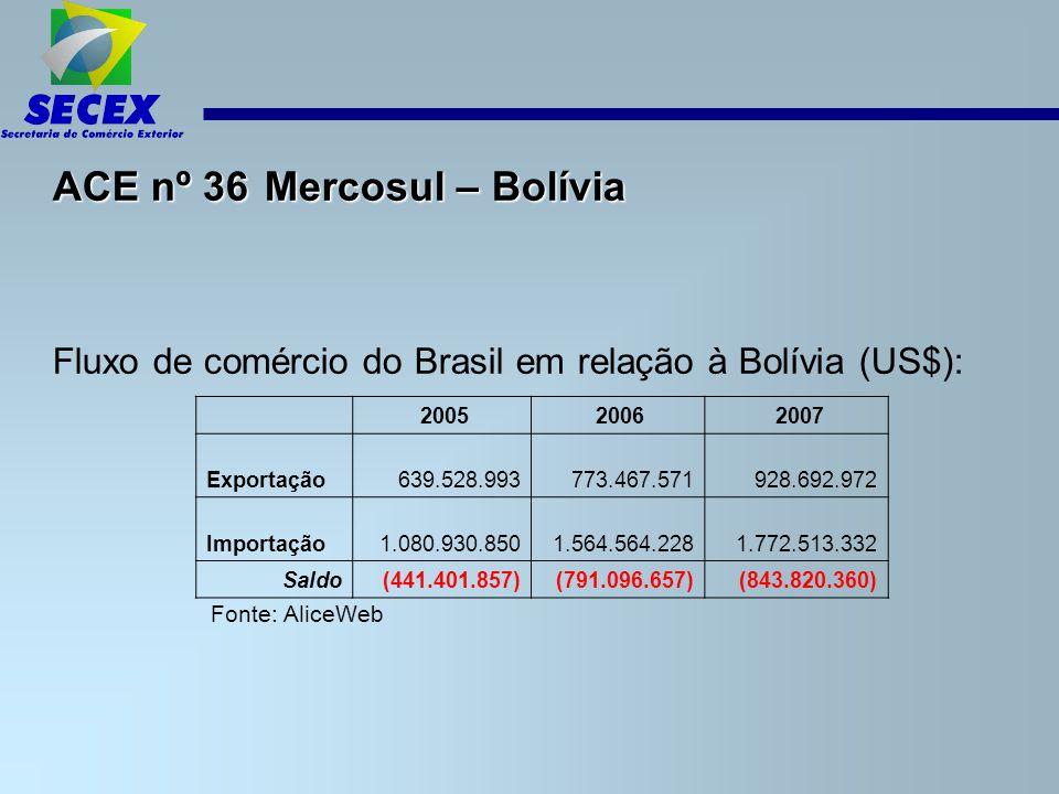 ACE nº 36 Mercosul – Bolívia