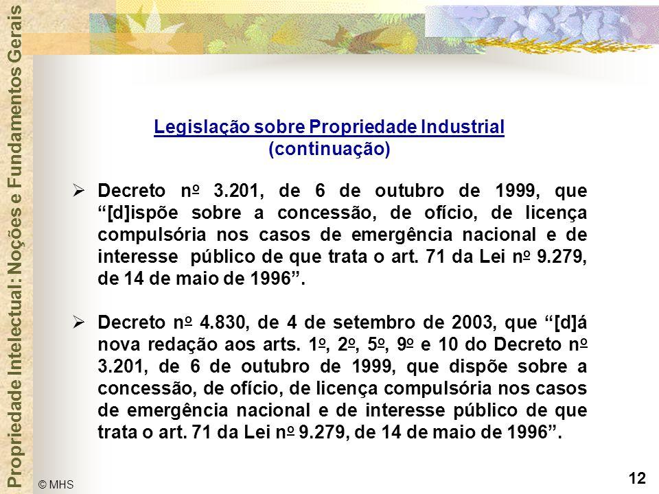 Legislação sobre Propriedade Industrial