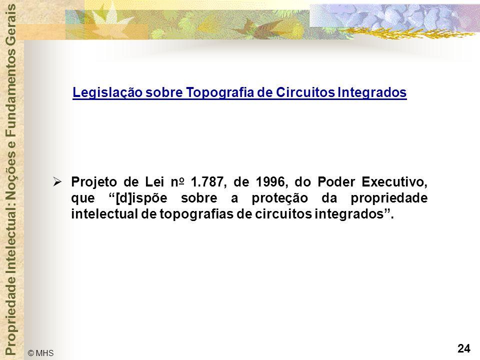Legislação sobre Topografia de Circuitos Integrados