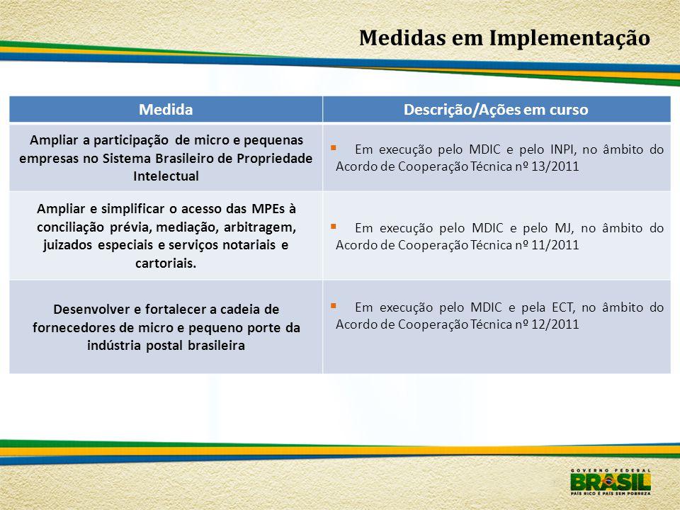 Medidas em Implementação Descrição/Ações em curso