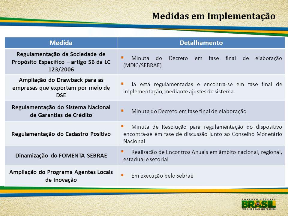 Medidas em Implementação