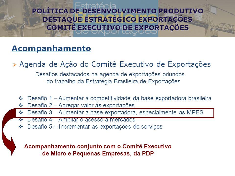 Acompanhamento Agenda de Ação do Comitê Executivo de Exportações