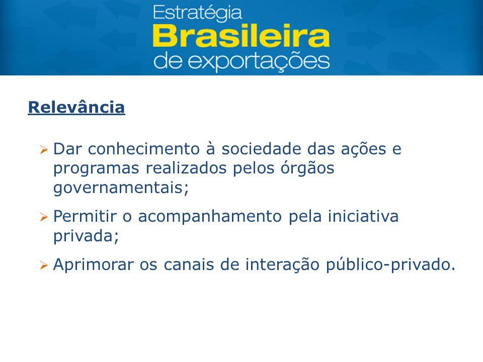Relevância Dar conhecimento à sociedade das ações e programas realizados pelos órgãos governamentais;