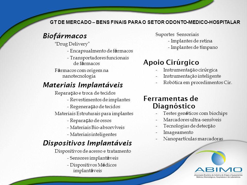 Materiais Implantáveis